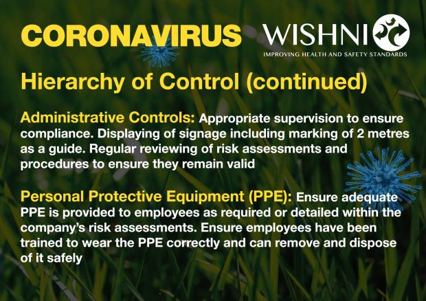 Coronavirus - WISHNI card 5